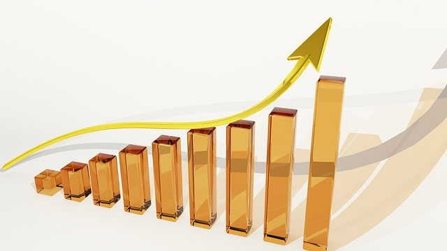 wykres wzrostu ceny